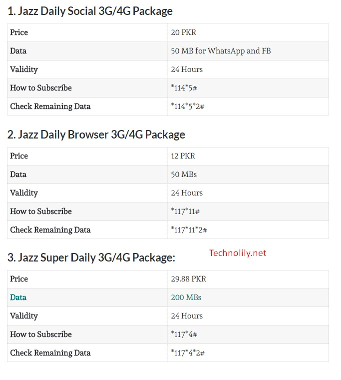Jazz one day internet packages