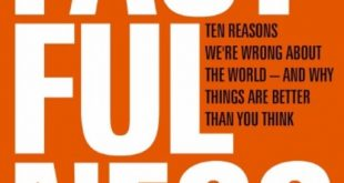 Download Factfulness: Ten Reasons We're Wrong About the World and Why Things Are Better Than You Think PDF Free